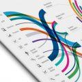 10 consejos para crear una visualización de datos eficaz